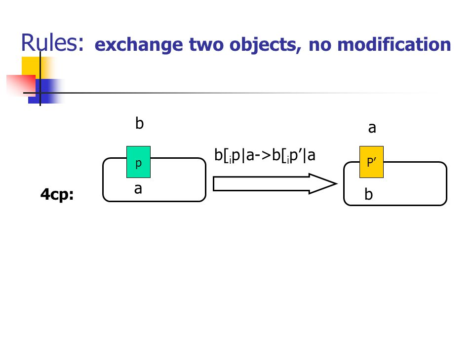 Rules: exchange two objects, no modification 4cp: a b[ i p|a->b[ i p'|a b pP' b a