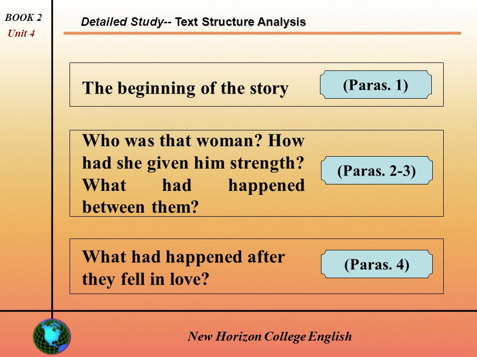 New Horizon College English Text Structure Analysis Detailed Study-- Text Structure Analysis BOOK 2 Unit 4 New Horizon College English The beginning of the story (Paras.
