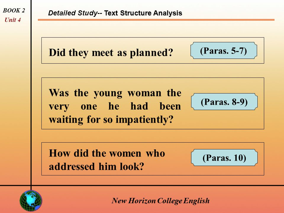 New Horizon College English Consolidation--cloze BOOK 2 Unit 4 New Horizon College English What do we know about love.