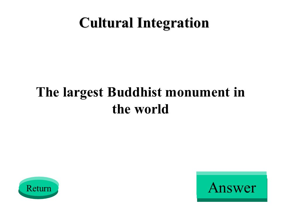 The largest Buddhist monument in the world Return Answer