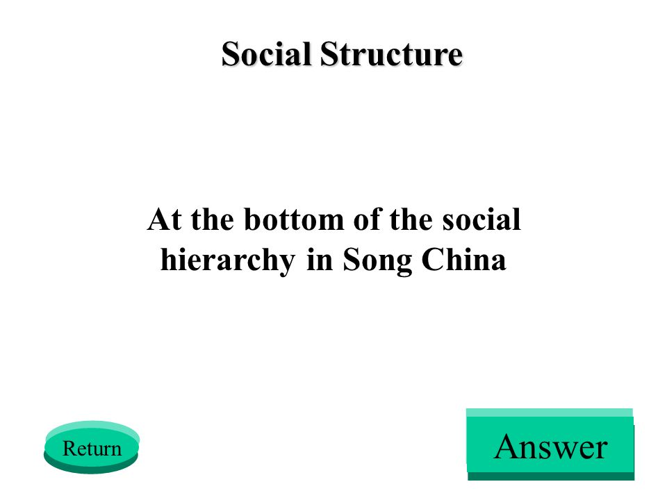Social Structure At the bottom of the social hierarchy in Song China Return Answer