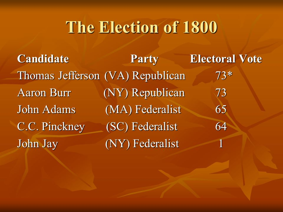 The Election of 1800 Candidate Party Electoral Vote Thomas Jefferson (VA) Republican 73* Aaron Burr (NY) Republican 73 John Adams (MA) Federalist 65 C