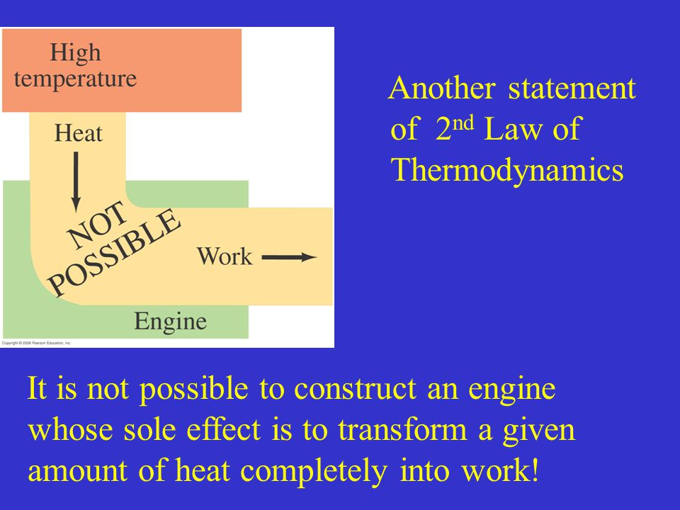 It is not possible to construct an engine whose sole effect is to transform a given amount of heat completely into work.