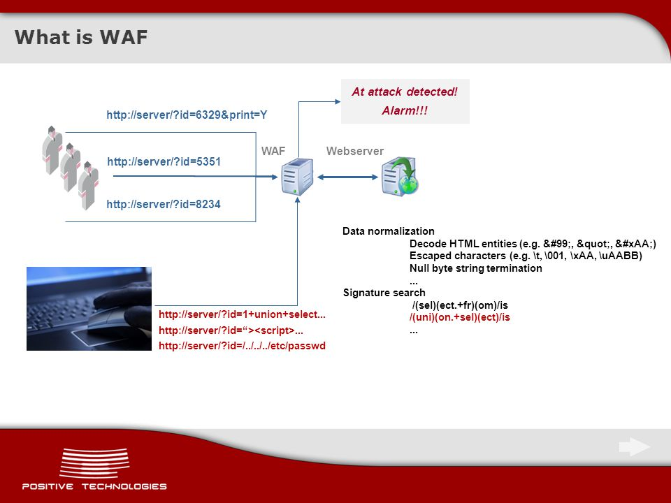 Practice of Bypassing WAF: SQL Injection - HPP Technology/EnvironmentParameter InterpretationExample ASP.NET/IISConcatenation by commapar1=val1,val2 ASP/IISConcatenation by commapar1=val1,val2 PHP/APACHEThe last parameter is resultingpar1=val2 PHP/ZeusThe last parameter is resultingpar1=val2 JSP, Servlet/Apache TomcatThe first parameter is resultingpar1=val1 JSP,Servlet/Oracle Application Server 10gThe first parameter is resultingpar1=val1 JSP,Servlet/JettyThe first parameter is resultingpar1=val1 IBM Lotus DominoThe first parameter is resultingpar1=val1 IBM HTTP ServerThe last parameter is resultingpar1=val2 mod_perl,libapeq2/ApacheThe first parameter is resultingpar1=val1 Perl CGI/ApacheThe first parameter is resultingpar1=val1 mod_perl,lib???/ApacheThe first parameter is resultingpar1=val1 mod_wsgi (Python)/ApacheAn array is returnedARRAY(0x8b9058c) Pythin/ZopeThe first parameter is resultingpar1=val1 IceWarpAn array is returned[ val1 , val2 ] AXIS 2400The last parameter is resultingpar1=val2 Linksys Wireless-G PTZ Internet CameraConcatenation by commapar1=val1,val2 Ricoh Aficio 1022 PrinterThe last parameter is resultingpar1=val2 webcamXP ProThe first parameter is resultingpar1=val1 DBManConcatenation by two tildespar1=val1~~val2