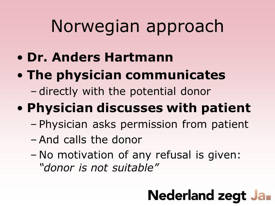 Norwegian approach will be appreciated