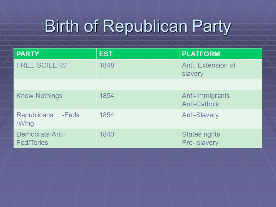 Birth of Republican Party PARTYESTPLATFORM FREE SOILERS1848Anti.