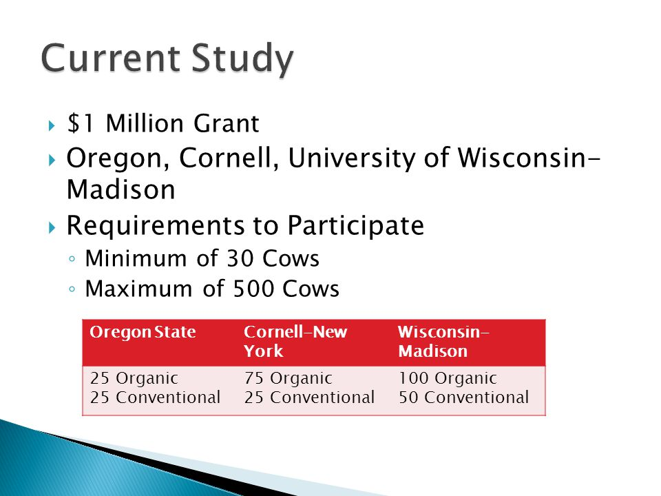 $1 Million Grant  Oregon, Cornell, University of Wisconsin- Madison  Requirements to Participate ◦ Minimum of 30 Cows ◦ Maximum of 500 Cows Oregon StateCornell-New York Wisconsin- Madison 25 Organic 25 Conventional 75 Organic 25 Conventional 100 Organic 50 Conventional