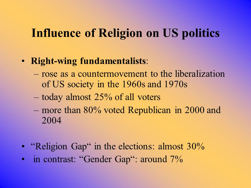 Influence of Religion on US politics Right-wing fundamentalists: –rose as a countermovement to the liberalization of US society in the 1960s and 1970s –today almost 25% of all voters –more than 80% voted Republican in 2000 and 2004 Religion Gap in the elections: almost 30% in contrast: Gender Gap : around 7%
