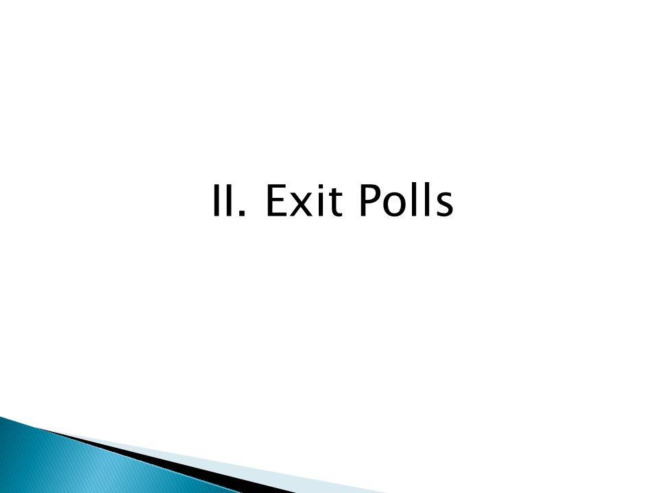 II. Exit Polls