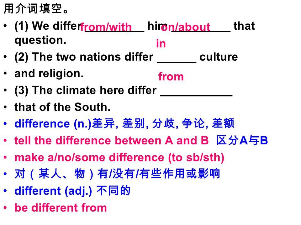 用介词填空。 (1) We differ _________ him _________ that question.