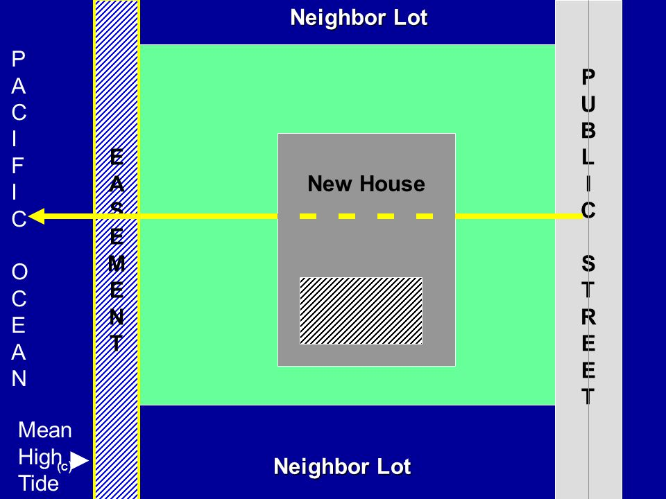(c)26 PUBLICSTREETPUBLICSTREET EASEMENTEASEMENT New House PACIFICOCEANPACIFICOCEAN Neighbor Lot Mean High Tide