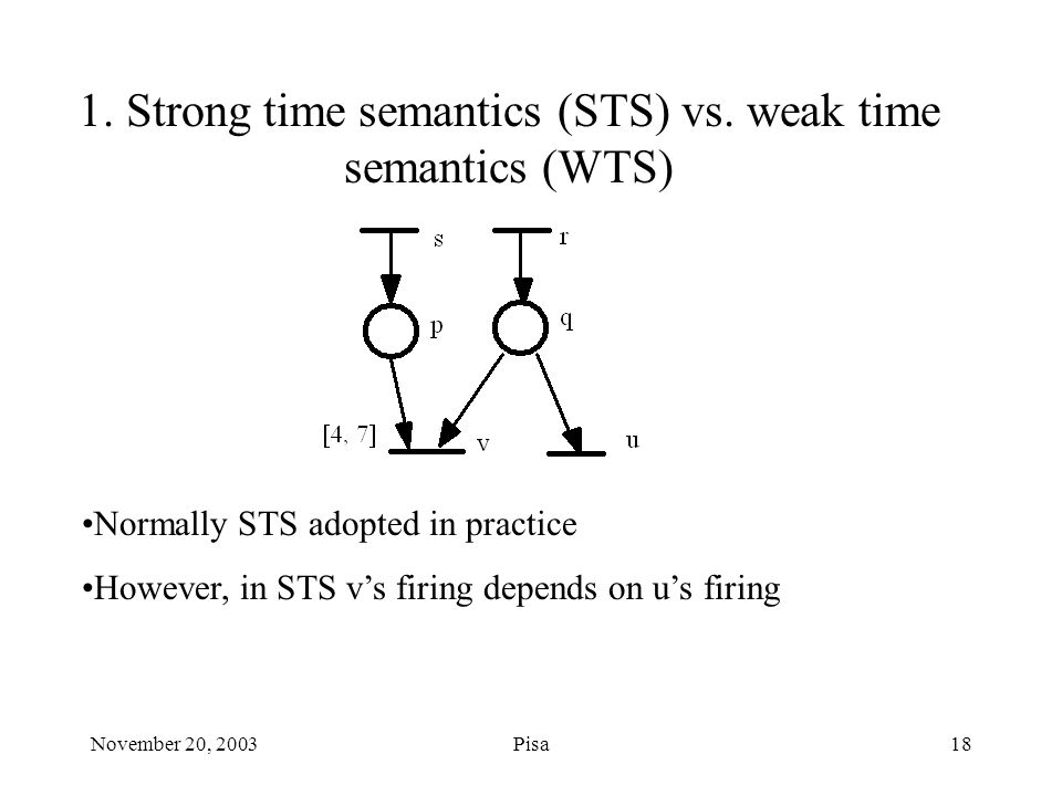 November 20, 2003Pisa18 1. Strong time semantics (STS) vs.