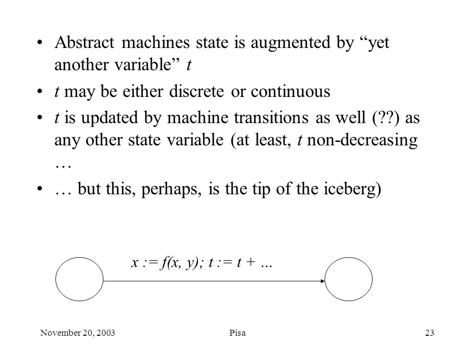 November 20, 2003Pisa23 Abstract machines state is augmented by yet another variable t t may be either discrete or continuous t is updated by machine transitions as well (??) as any other state variable (at least, t non-decreasing … … but this, perhaps, is the tip of the iceberg) x := f(x, y); t := t + …