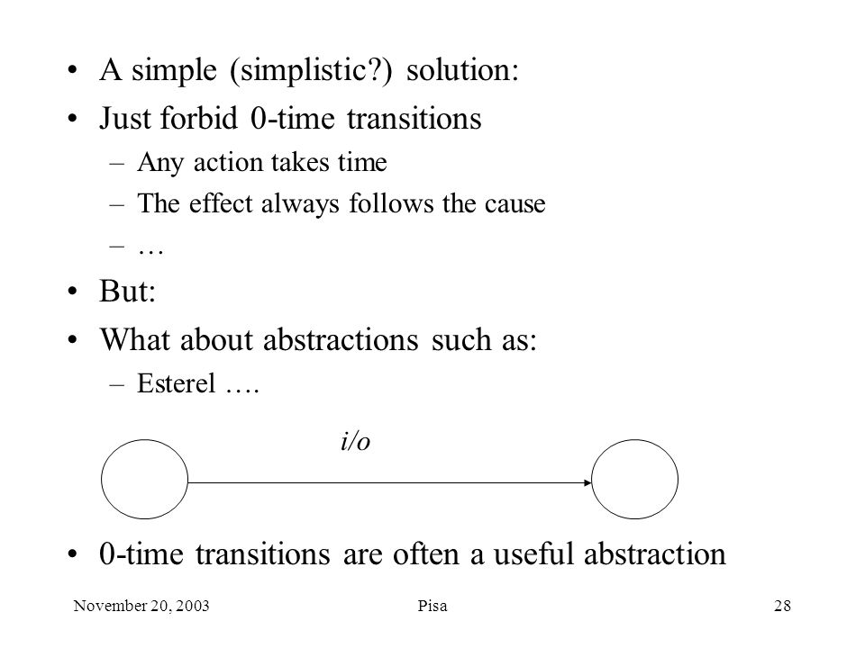 November 20, 2003Pisa28 A simple (simplistic?) solution: Just forbid 0-time transitions –Any action takes time –The effect always follows the cause –… But: What about abstractions such as: –Esterel ….