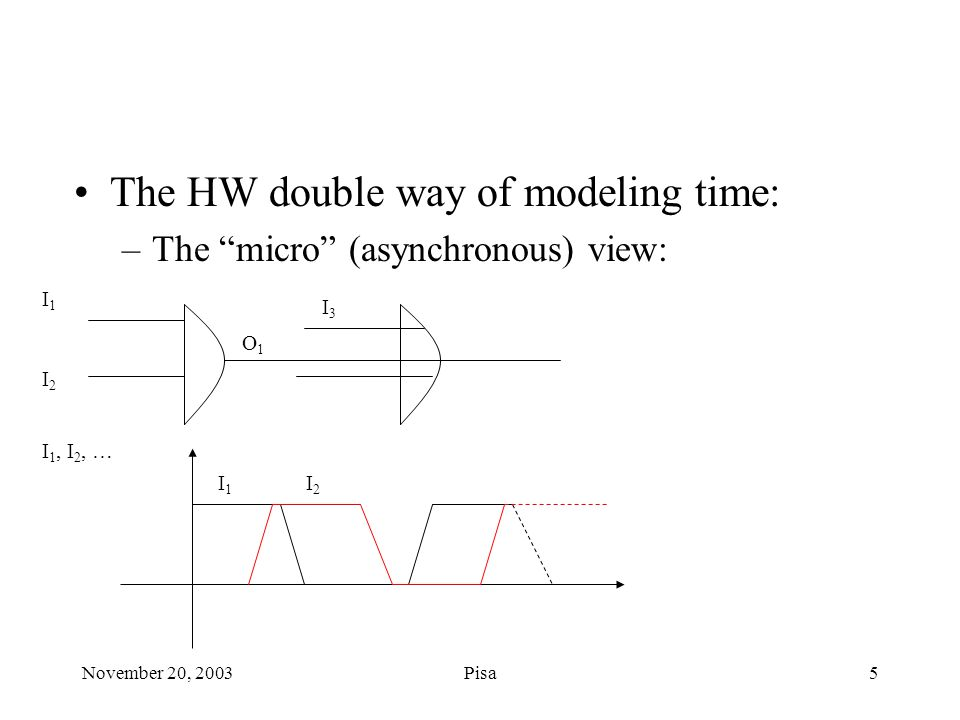 November 20, 2003Pisa5 The HW double way of modeling time: –The micro (asynchronous) view: I 1, I 2, … I1I1 I2I2 O1O1 I3I3 I1I1 I2I2