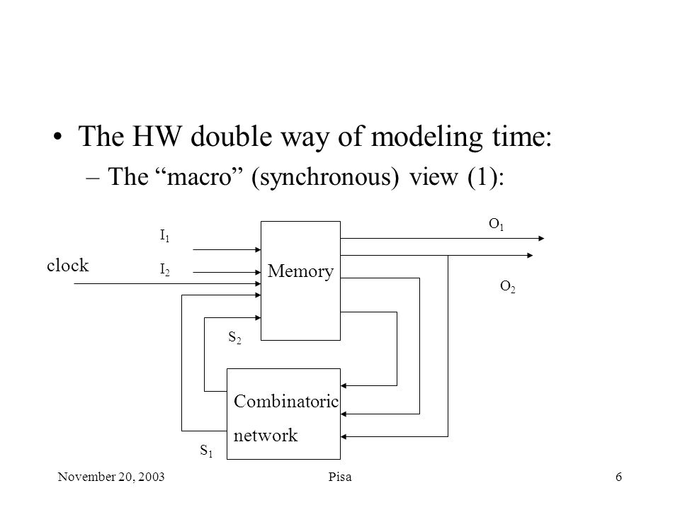 November 20, 2003Pisa6 The HW double way of modeling time: –The macro (synchronous) view (1): I1I1 I2I2 O1O1 O2O2 S2S2 S1S1 clock Memory Combinatoric network