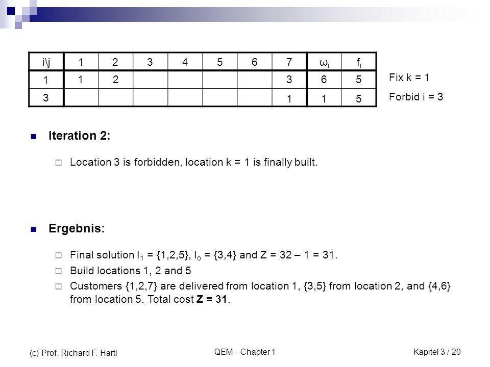 QEM - Chapter 1 Iteration 2:  Location 3 is forbidden, location k = 1 is finally built. i\j1234567ωiωi fifi 1 3 Fix k = 1 Forbid i = 3 123 1 65 15 Er