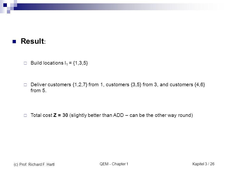 QEM - Chapter 1 Result :  Build locations I 1 = {1,3,5}  Deliver customers {1,2,7} from 1, customers {3,5} from 3, and customers {4,6} from 5.