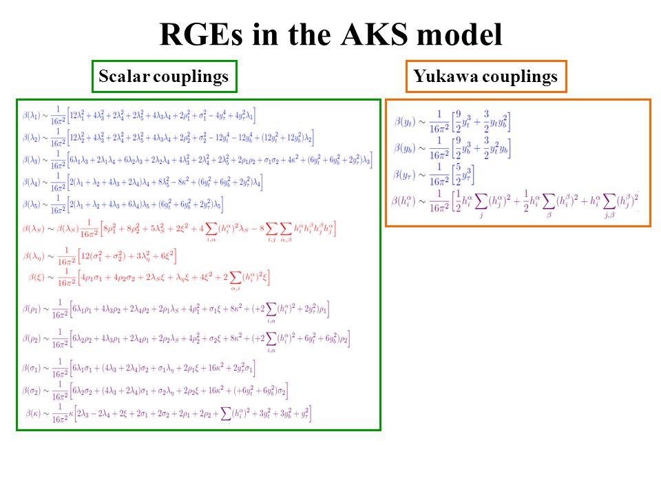 RGEs in the AKS model Scalar couplingsYukawa couplings