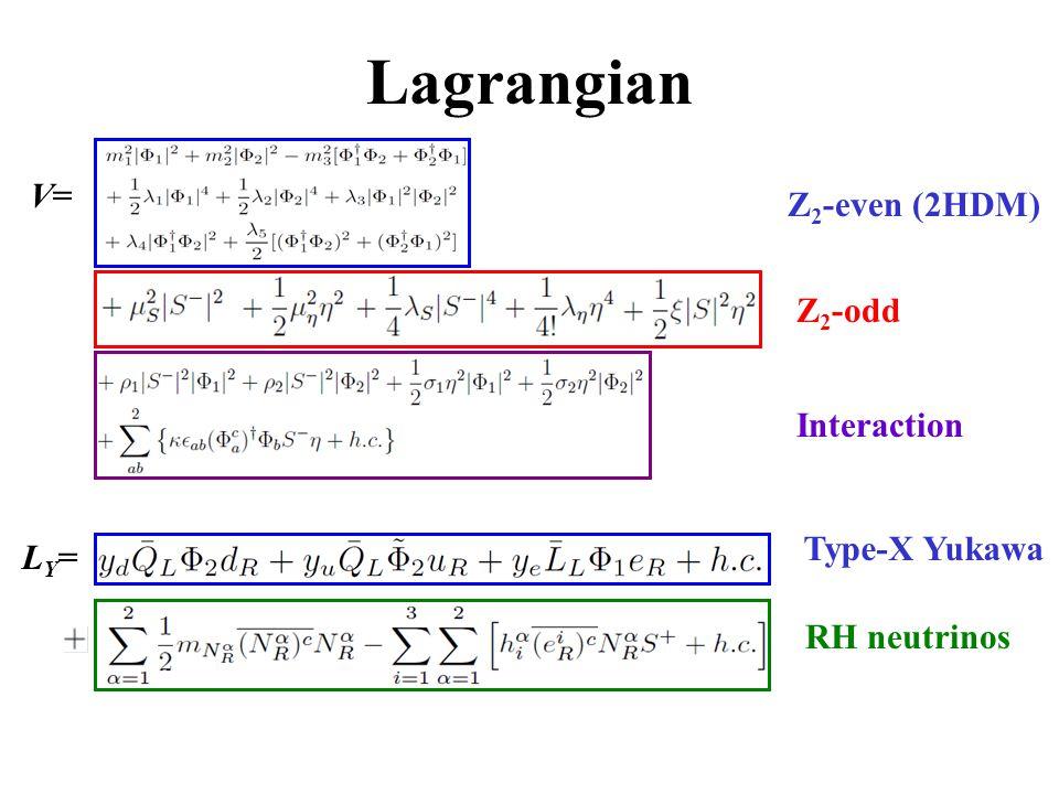 Lagrangian Z 2 -even (2HDM) Z 2 -odd Interaction V= RH neutrinos LY=LY= Type-X Yukawa