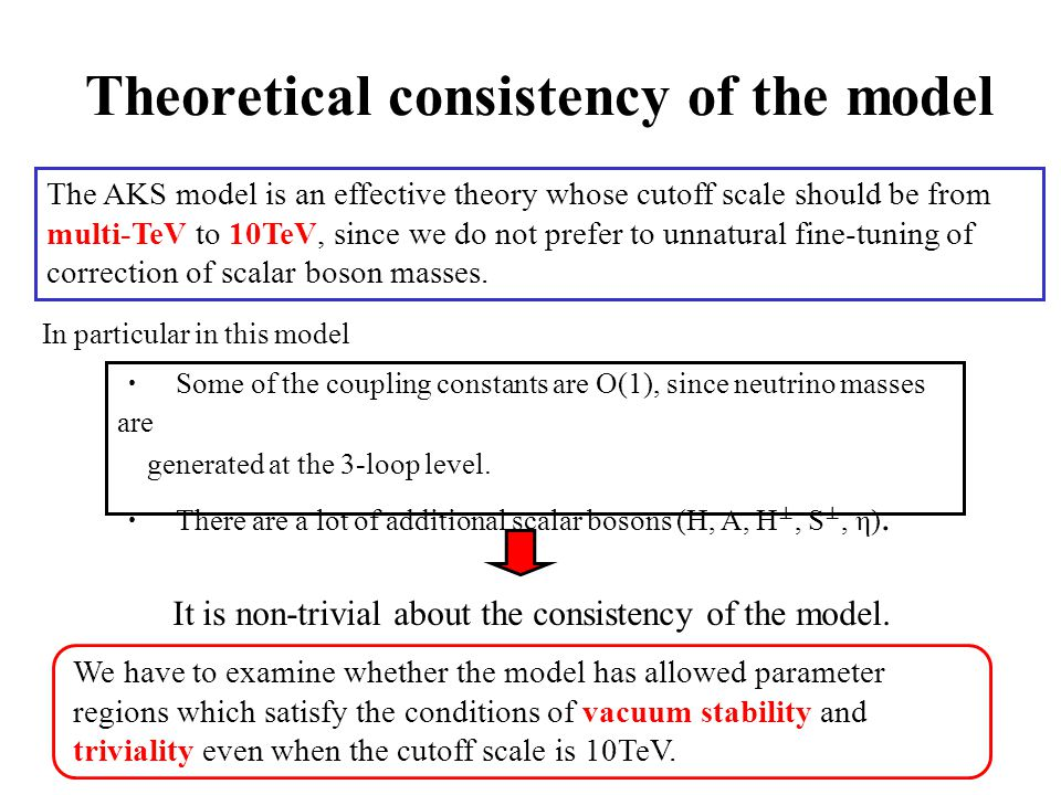Theoretical consistency of the model ・ Some of the coupling constants are O(1), since neutrino masses are generated at the 3-loop level. ・ There are a
