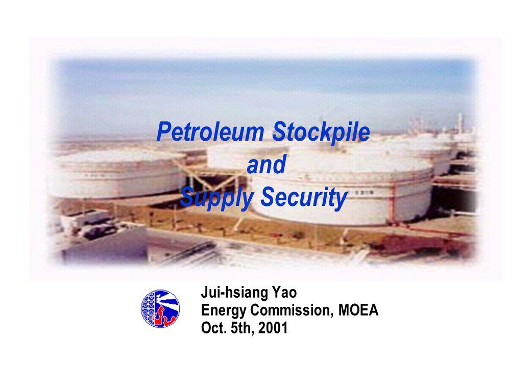 Contents I.Petroleum Supply / Demand Status Quo II.