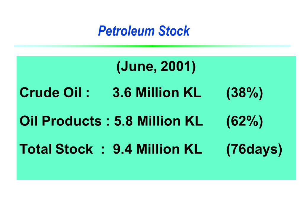 Petroleum Stock (June, 2001) Crude Oil : 3.6 Million KL (38%) Oil Products : 5.8 Million KL (62%) Total Stock : 9.4 Million KL (76days)