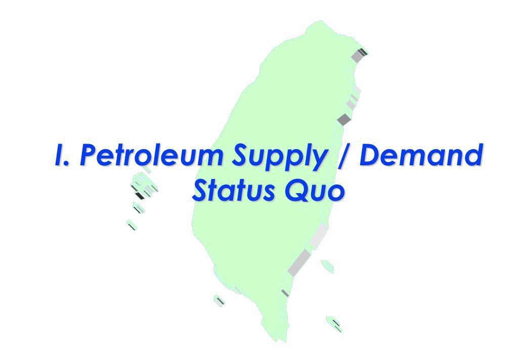 I. Petroleum Supply / Demand Status Quo
