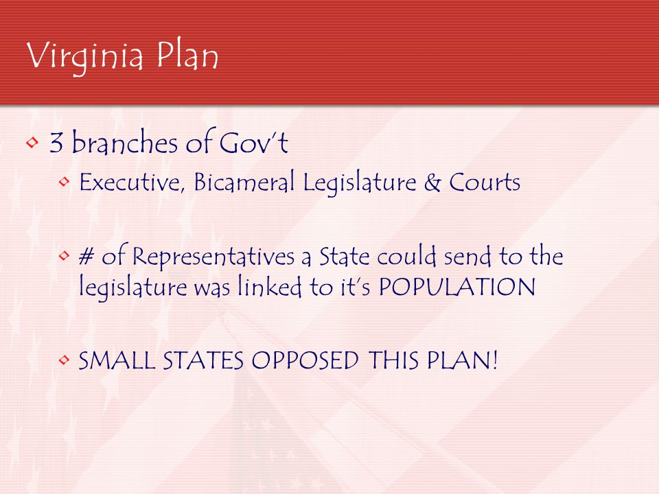 Virginia Plan 3 branches of Gov't Executive, Bicameral Legislature & Courts # of Representatives a State could send to the legislature was linked to i