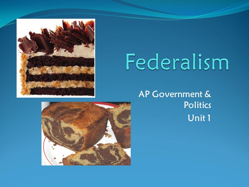 AP Government & Politics Unit 1