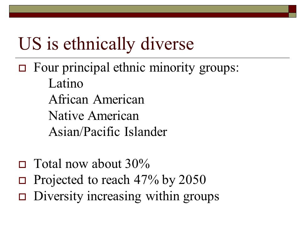 US is ethnically diverse  Four principal ethnic minority groups: Latino African American Native American Asian/Pacific Islander  Total now about 30%  Projected to reach 47% by 2050  Diversity increasing within groups