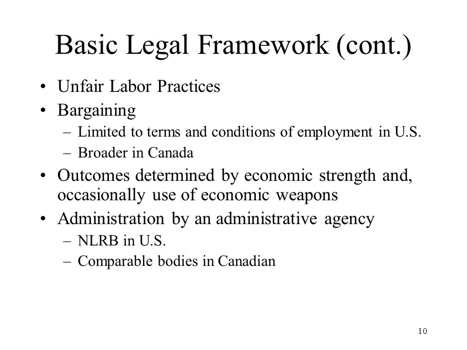 10 Basic Legal Framework (cont.) Unfair Labor Practices Bargaining –Limited to terms and conditions of employment in U.S.