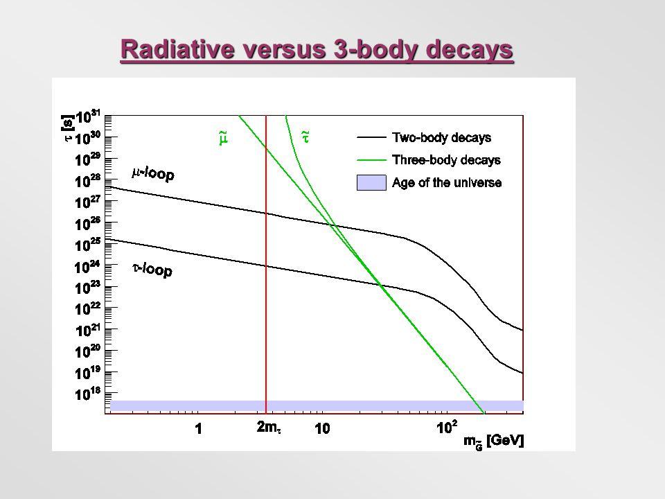 Radiative versus 3-body decays