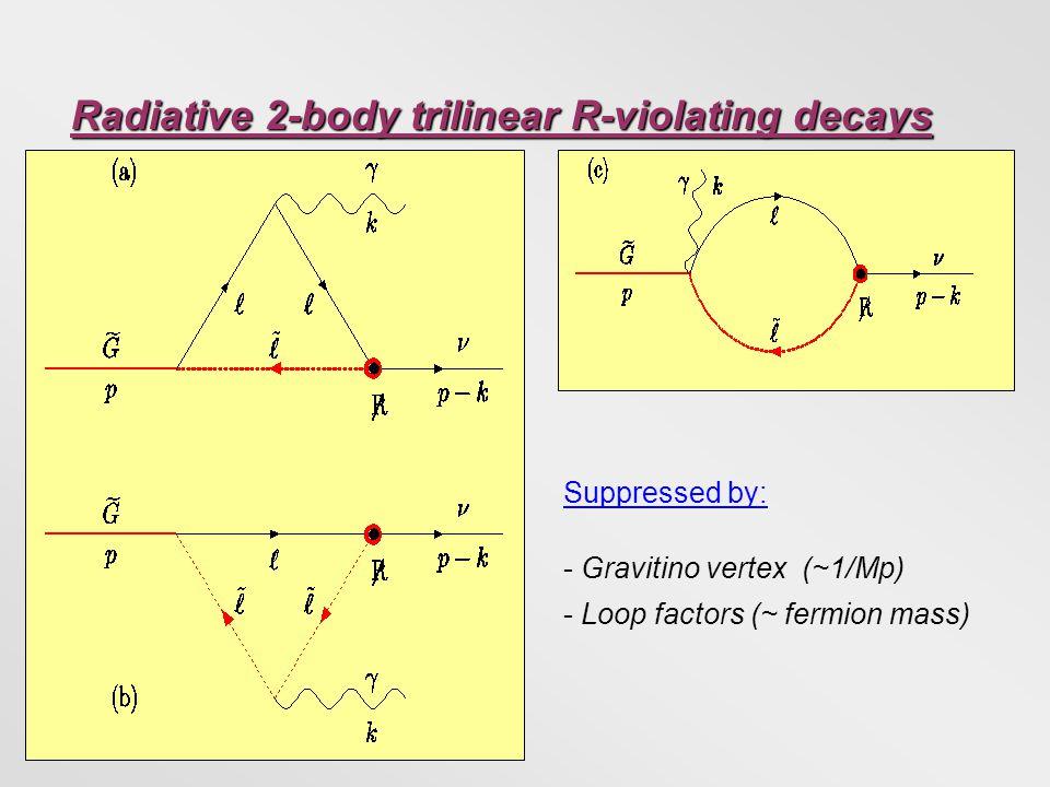 Radiative 2-body trilinear R-violating decays Suppressed by: - Gravitino vertex (~1/Mp) - Loop factors (~ fermion mass)