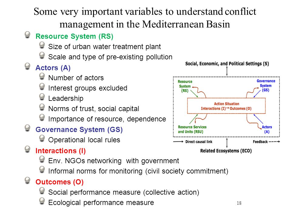 18 Some very important variables to understand conflict management in the Mediterranean Basin Resource System (RS) Size of urban water treatment plant Scale and type of pre-existing pollution Actors (A) Number of actors Interest groups excluded Leadership Norms of trust, social capital Importance of resource, dependence Governance System (GS) Operational local rules Interactions (I) Env.