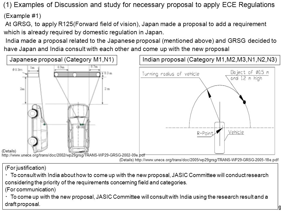 (Example #2) At GRSG, to apply R121(Hand controls, tell-tales and indicators), Japan provided with research result which showed the necessity of improving current provision relating to the location of the control devices from a driver to consider the small people's relatively limited reach.