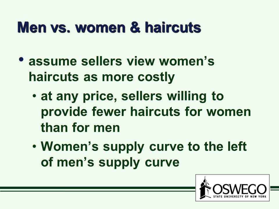 Men vs. women & haircuts assume sellers view women's haircuts as more costly at any price, sellers willing to provide fewer haircuts for women than fo