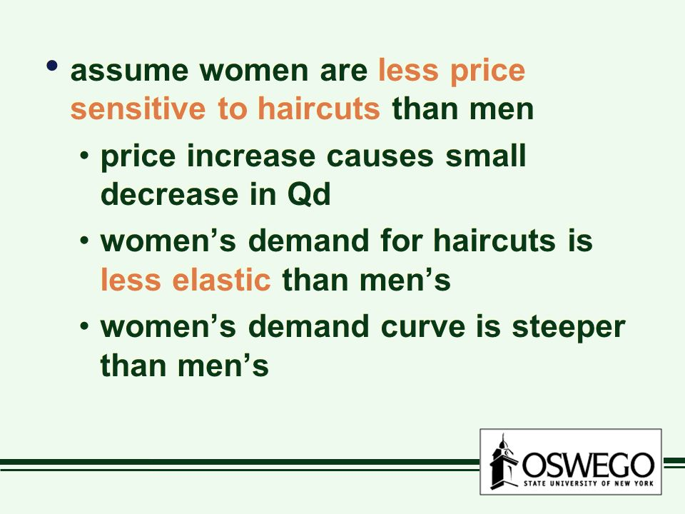 assume women are less price sensitive to haircuts than men price increase causes small decrease in Qd women's demand for haircuts is less elastic than