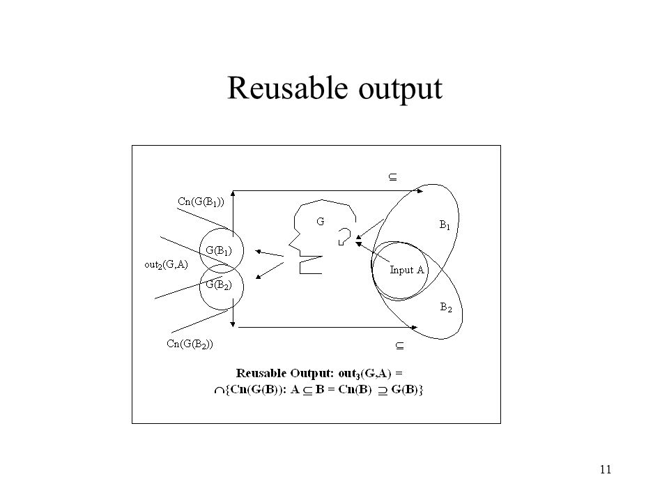 11 Reusable output