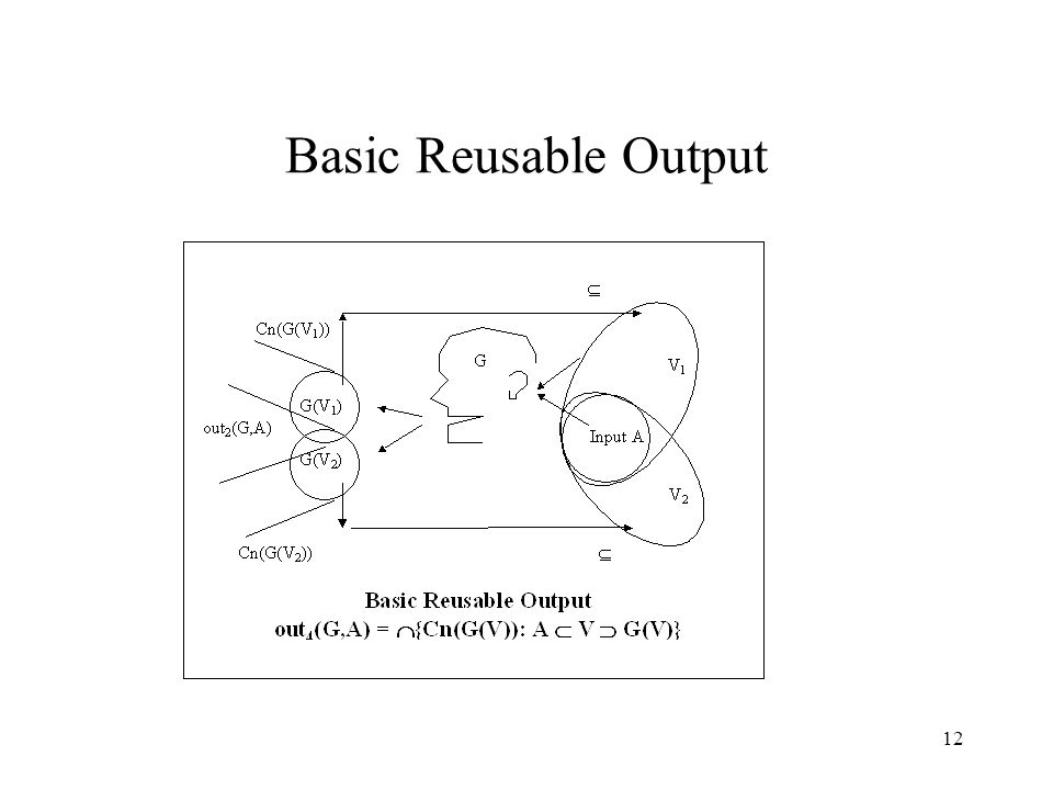 12 Basic Reusable Output