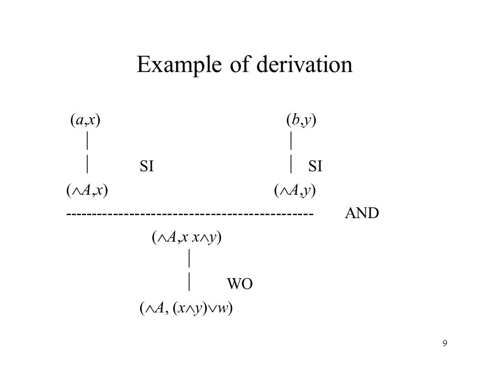9 Example of derivation (a,x)(b,y)   SI  SI (  A,x) (  A,y) ---------------------------------------------- AND (  A,x x  y)   WO (  A, (x  y)  w)