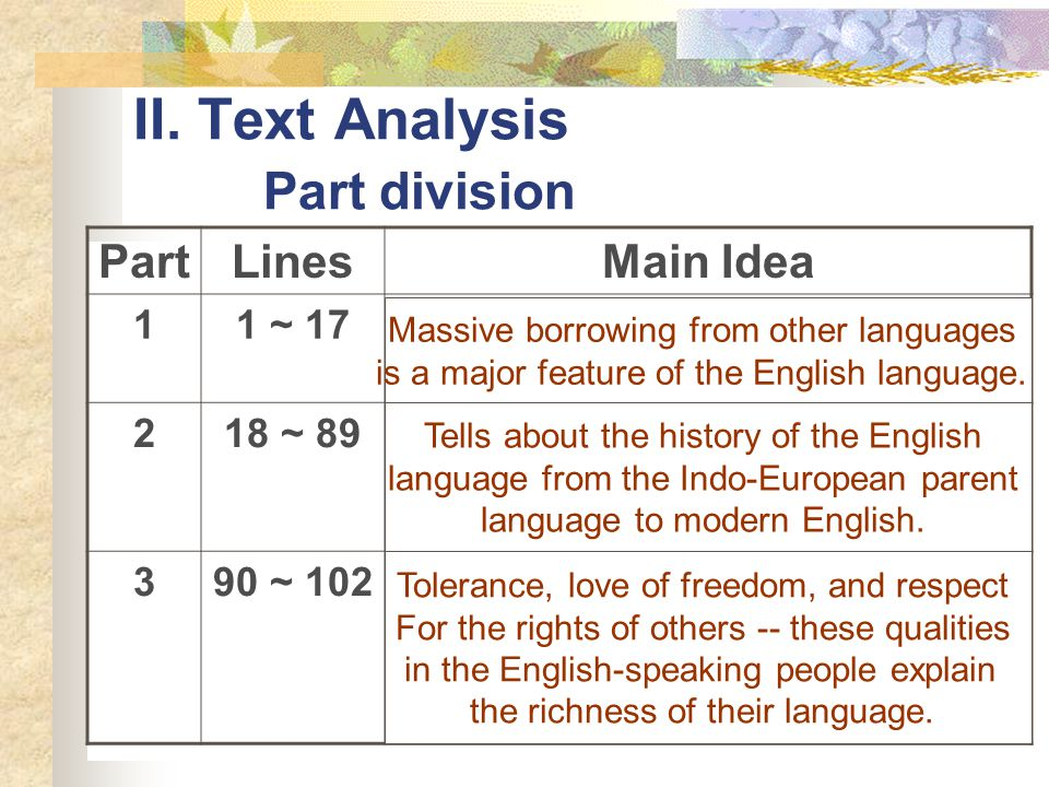 II. Text Analysis Part division PartLinesMain Idea 11 ~ 17 218 ~ 89 390 ~ 102 Massive borrowing from other languages is a major feature of the English
