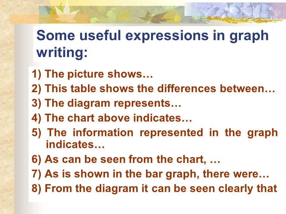 Some useful expressions in graph writing: 1) The picture shows… 2) This table shows the differences between… 3) The diagram represents… 4) The chart a