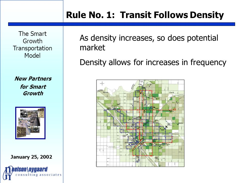 The Smart Growth Transportation Model New Partners for Smart Growth January 25, 2002 Density Recommendations for Varying Levels of Service ServiceFrequencyCoverageD.U./ Acre Rapid Transit (Rail) 5 min peak headway 100-150 sq mi corridor 12 Light Rail5 min peak headways 25-100 sq mi corridor 9 Bus-Frequent Service 120 buses/day ½ mi between routes 15 Bus- Intermediate Service 40 buses/day ½ mi between routes 7 Bus- Minimum Service 20 buses/day ½ mi between routes 4 Source: Pushkarev, B.