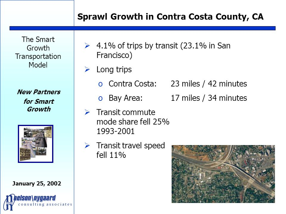 Smart Growth does not solve congestion … but produces less congestion than other models  Many trips by transit  Trips are shorter, resulting in less spread of congestion  Allows transit mode share to increase over time