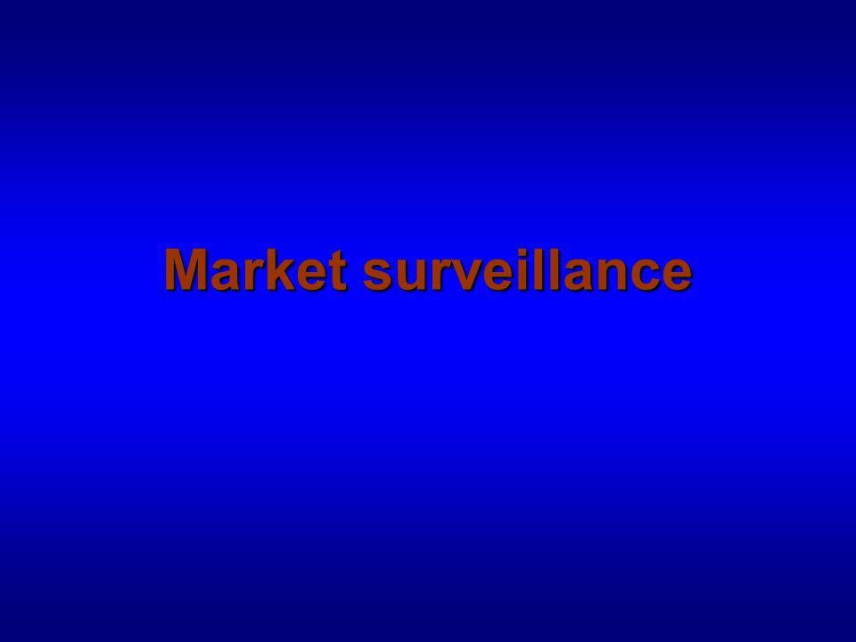 Market surveillance