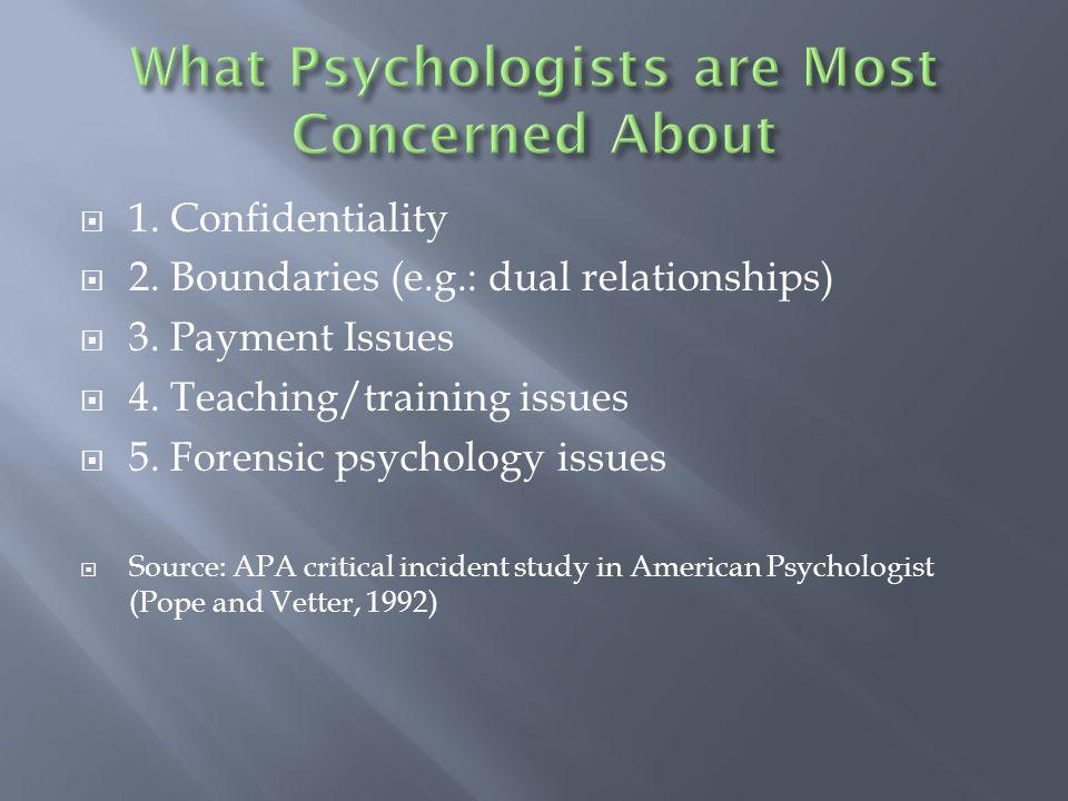  1.Confidentiality  2. Boundaries (e.g.: dual relationships)  3.