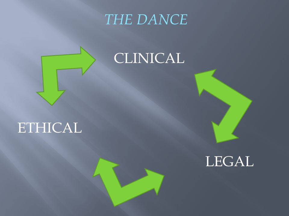 CLINICAL LEGAL ETHICAL THE DANCE