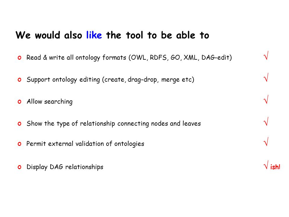 We would also like the tool to be able to o Read & write all ontology formats (OWL, RDFS, GO, XML, DAG-edit)  o Support ontology editing (create, drag-drop, merge etc)  o Allow searching  o Show the type of relationship connecting nodes and leaves  o Permit external validation of ontologies  o Display DAG relationships  ish!