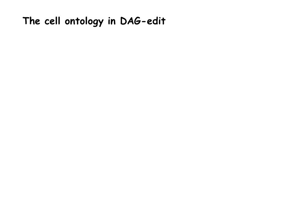 The cell ontology in DAG-edit